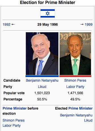 israeli_general_election__1996_-_wikipedia__the_free_encyclopedia